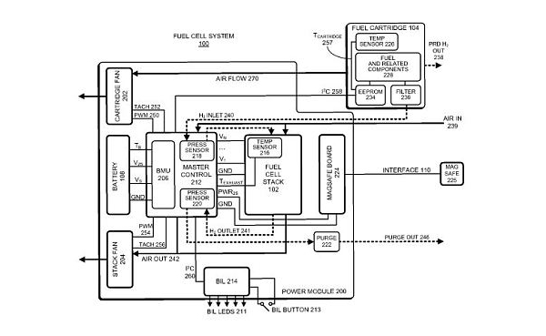 applepatent_fuel-cell